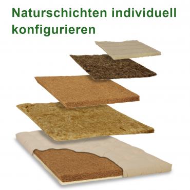 Futon Naturschichten individuell konfigurieren